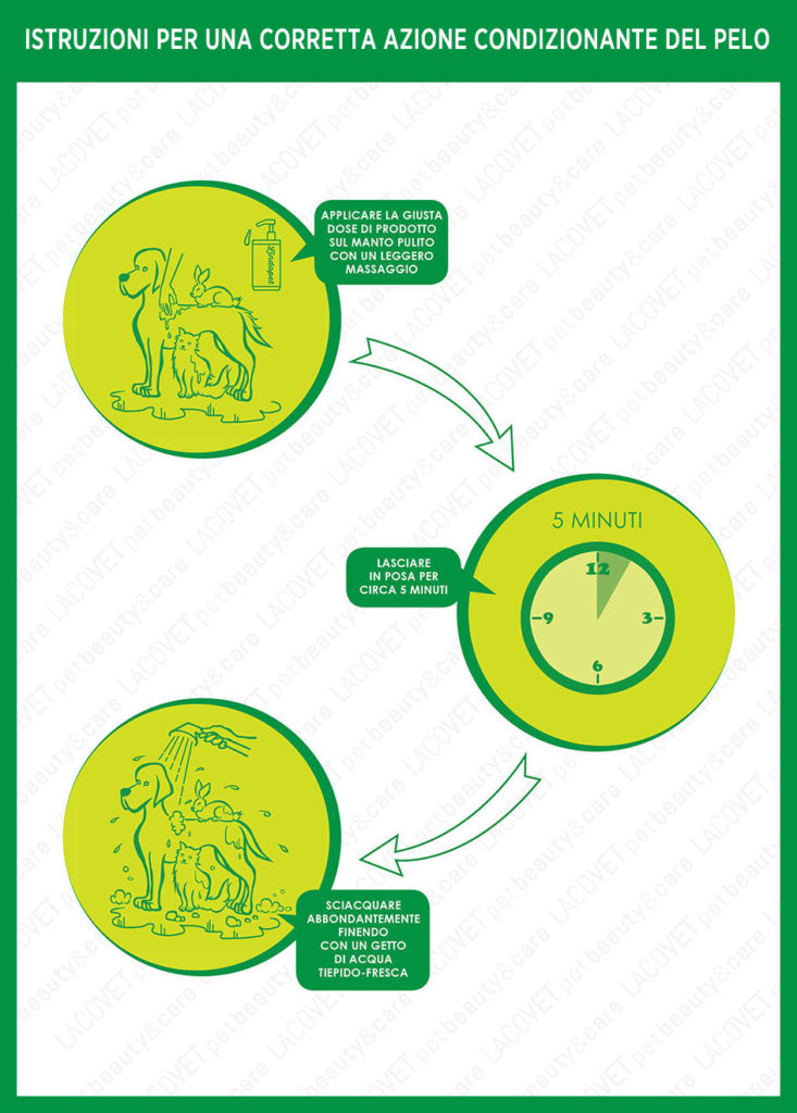Istruzioni LINDOPET maschera antismog effetto lisciante - LACOVET pet beauty&care